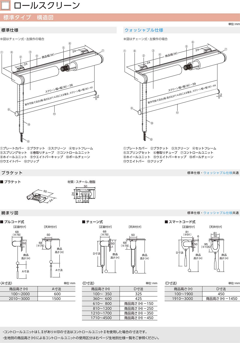 ニチベイ ロールスクリーン 標準タイプ構造図